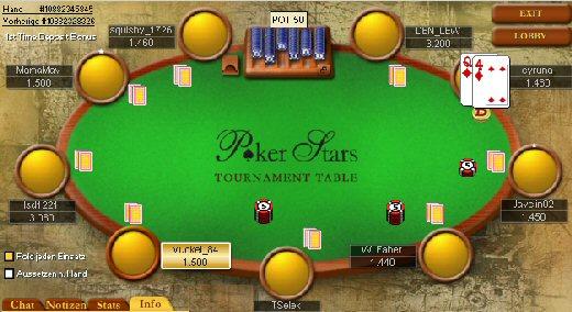 poker turnier regel